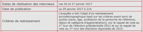 Infos_sondage_Sofres.png