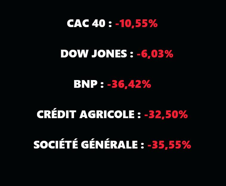 2019 : année fatale pour le capitalisme financier ? 2018-noire