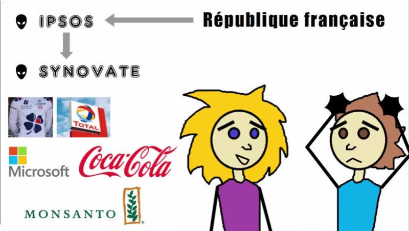 Pour en finir une bonne fois pour toutes avec les instituts de sondages français
