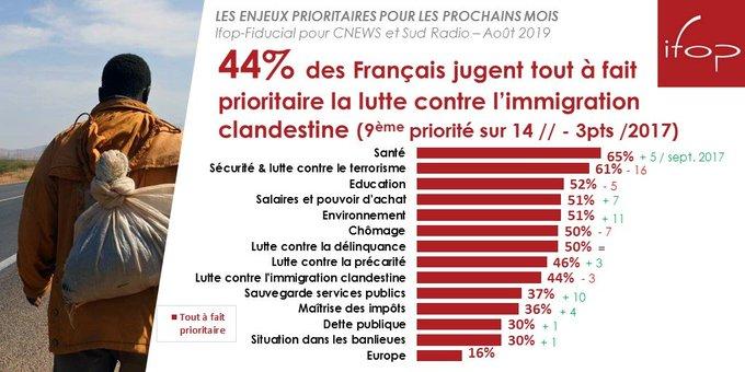 La vraie menace pour les citoyens, c'est le régime Macron et rien d'autre