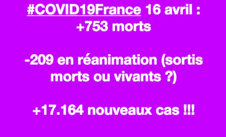 France : le choix du confinement généralisé non ciblé est un échec total